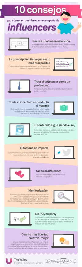 Infografía_Influencers Digitales