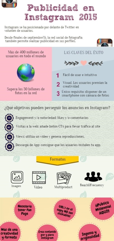 Infografía publicidad en Instagram